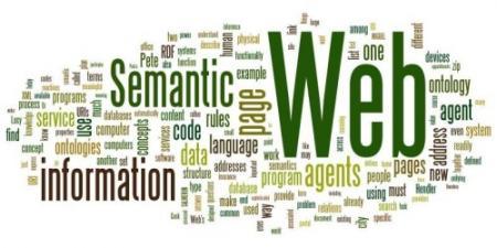 Semantische Suche Seo-Texte