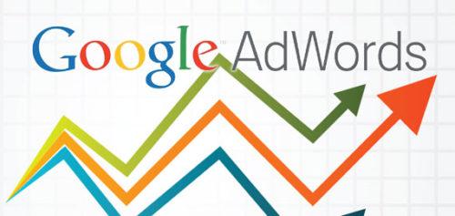 online marketing mit google adwords